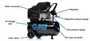 Safety Tips for Cleaning and Maintaining an Air Compressor